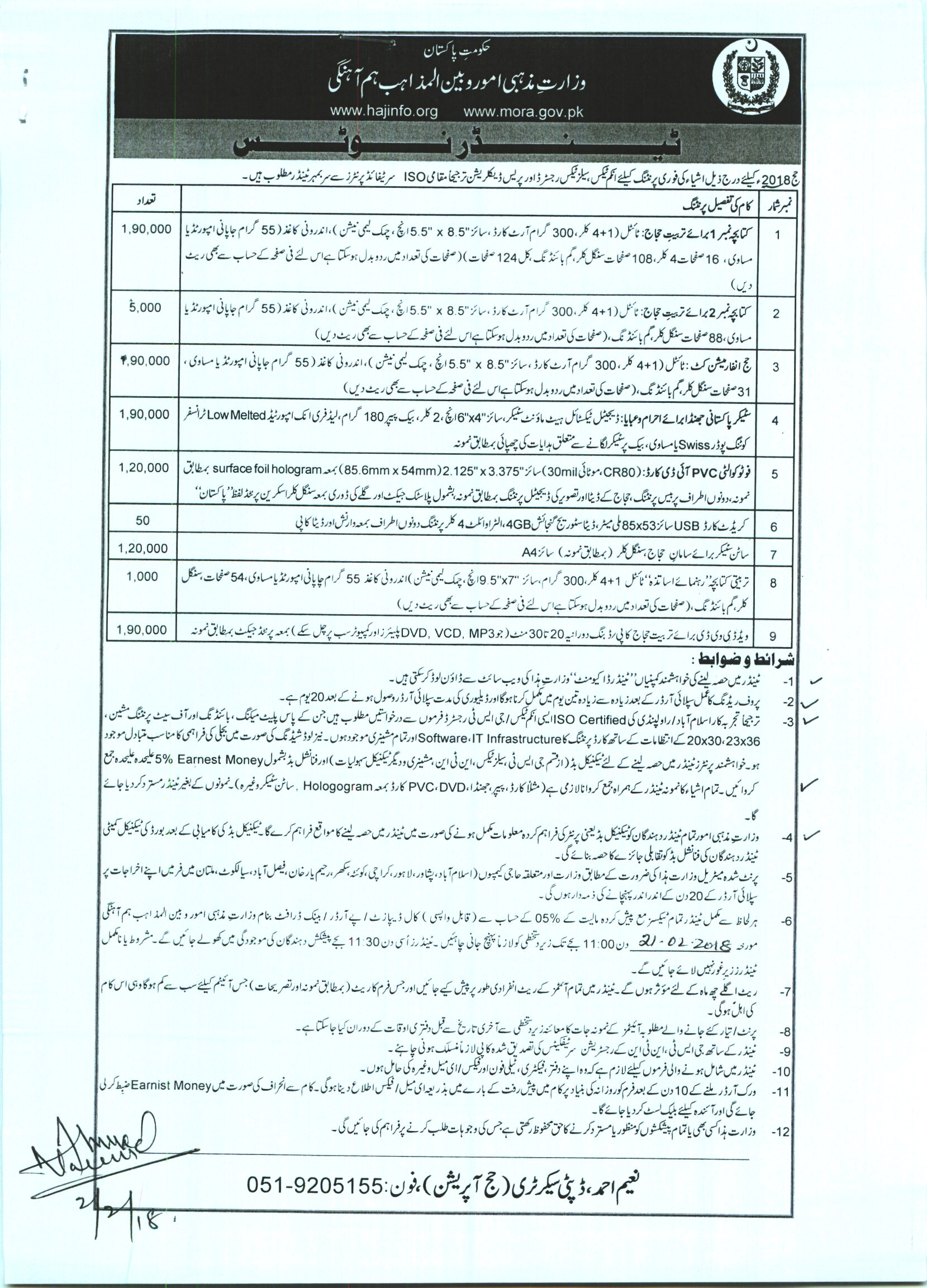 Tender Notice For Various Items